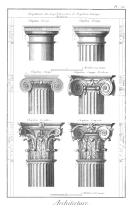 Toscaanse zuil (linksboven