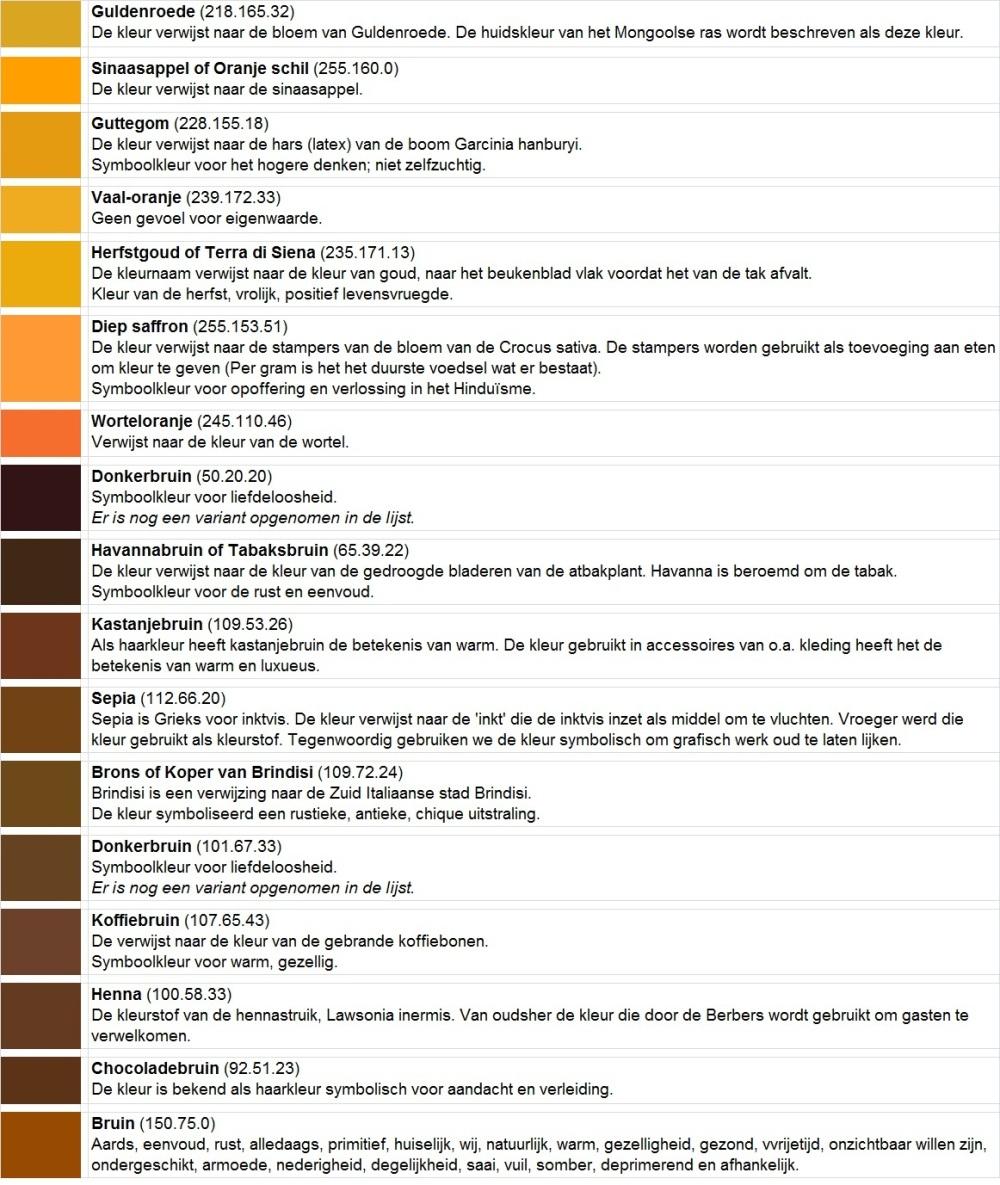 Kleuren 5