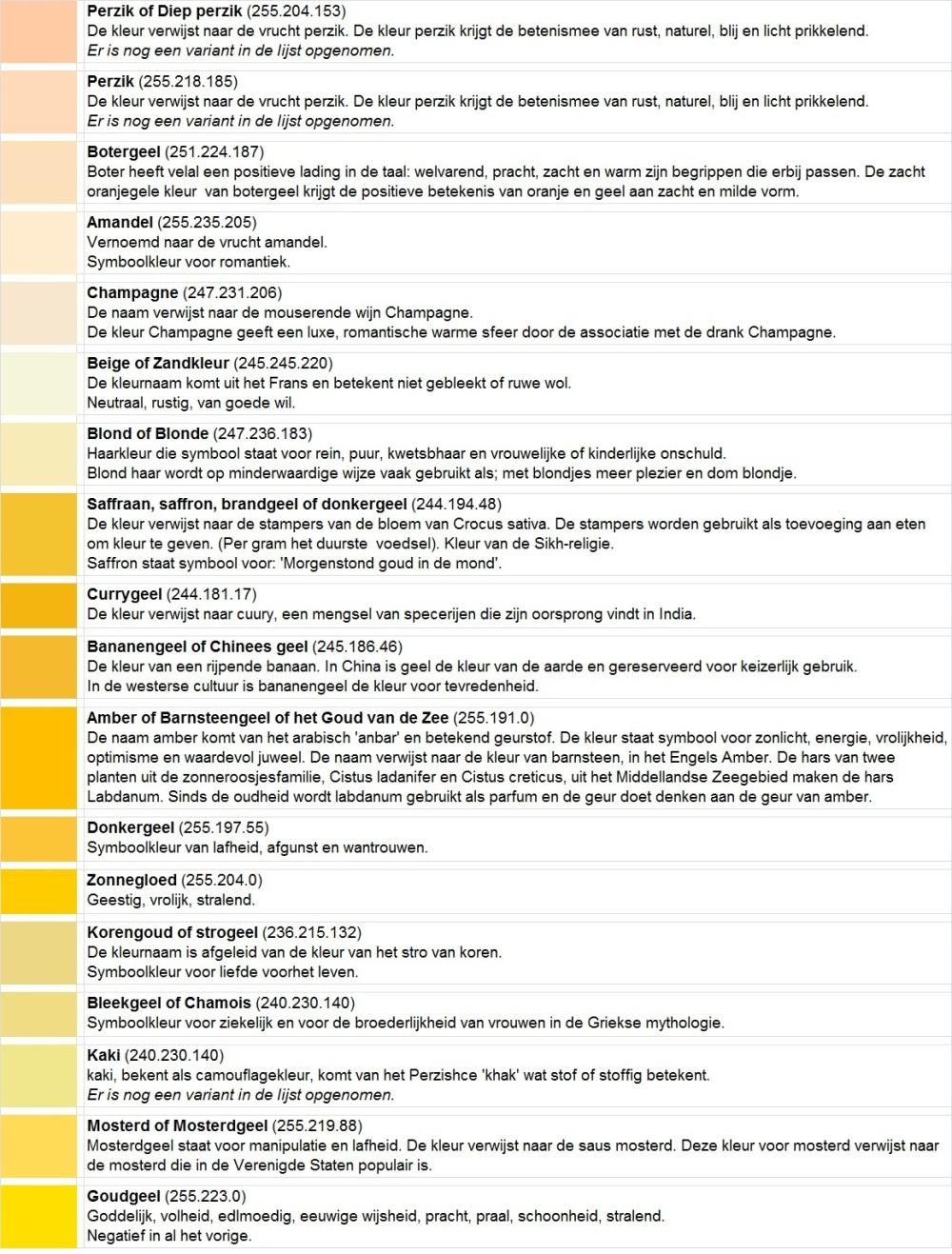 Kleuren 7
