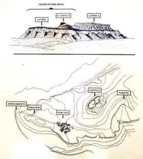 De archeologische plattegrond van Peña Amaya. Het dorp en het kasteel zijn middeleeuws en waarschijnlijk bracht Rodrigo, de eerste graaf van Castilla, er lange periode in door.